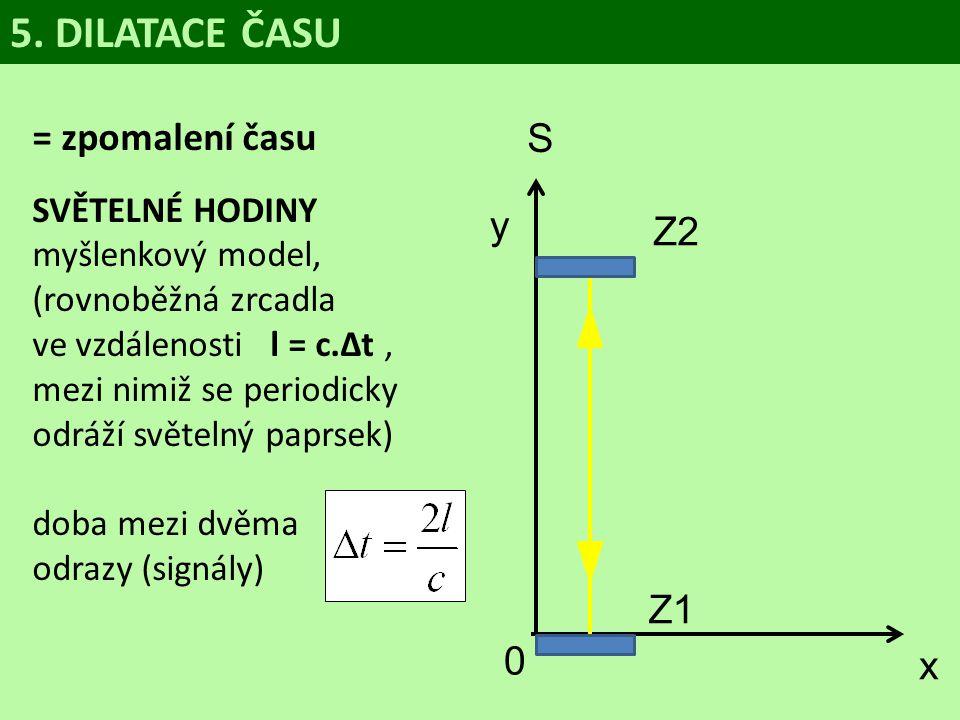 5. DILATACE ČASU = zpomalení času SVĚTELNÉ HODINY myšlenkový model, (rovnoběžná zrcadla ve vzdálenosti l = c.∆t, mezi nimiž se periodicky odráží světe