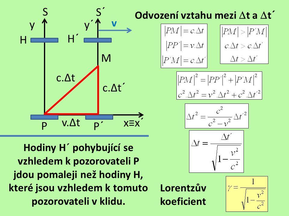 S P y H S´ P´ y´ x≡x´ H´ v c.∆t´ c.∆t v.∆t M Odvození vztahu mezi  t a  t´ Hodiny H´ pohybující se vzhledem k pozorovateli P jdou pomaleji než hodiny H, které jsou vzhledem k tomuto pozorovateli v klidu.