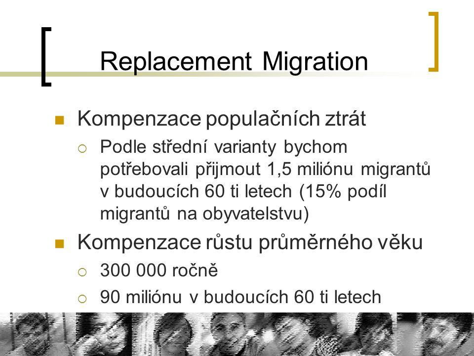 Replacement Migration Kompenzace populačních ztrát  Podle střední varianty bychom potřebovali přijmout 1,5 miliónu migrantů v budoucích 60 ti letech