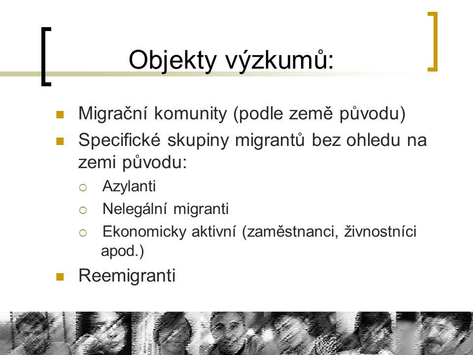 Objekty výzkumů: Migrační komunity (podle země původu) Specifické skupiny migrantů bez ohledu na zemi původu:  Azylanti  Nelegální migranti  Ekonom