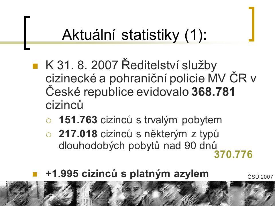 Aktuální statistiky (1): K 31. 8. 2007 Ředitelství služby cizinecké a pohraniční policie MV ČR v České republice evidovalo 368.781 cizinců  151.763 c