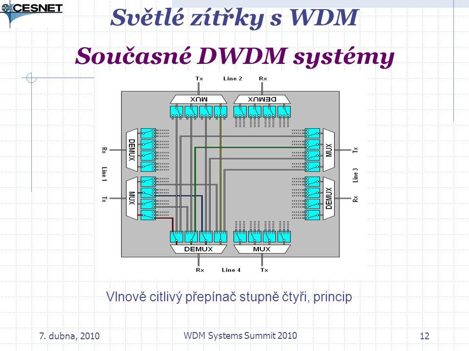 7. dubna, 2010 WDM Systems Summit 2010 12 Světlé zítřky s WDM Současné DWDM systémy Vlnově citlivý přepínač stupně čtyři, princip