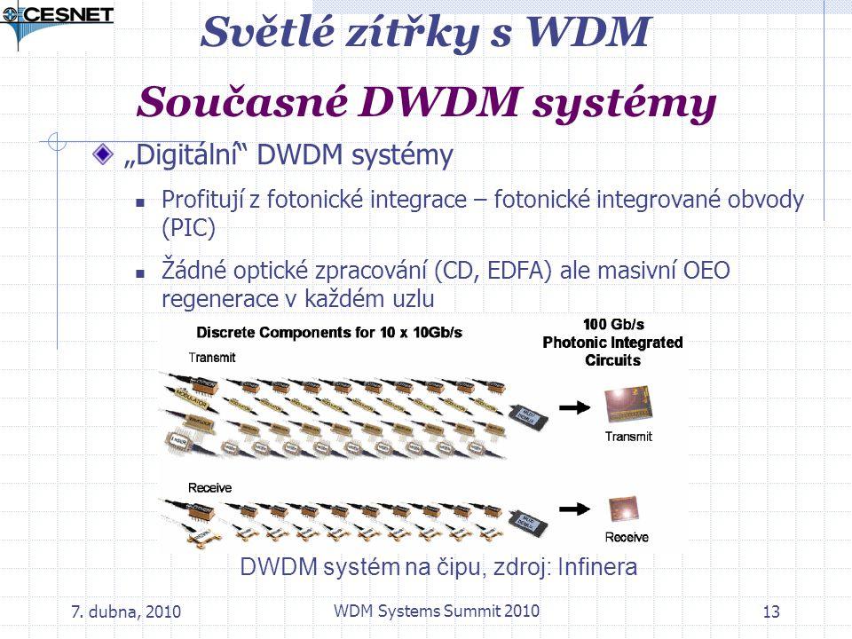 """7. dubna, 2010 WDM Systems Summit 2010 13 Světlé zítřky s WDM Současné DWDM systémy """"Digitální"""" DWDM systémy Profitují z fotonické integrace – fotonic"""