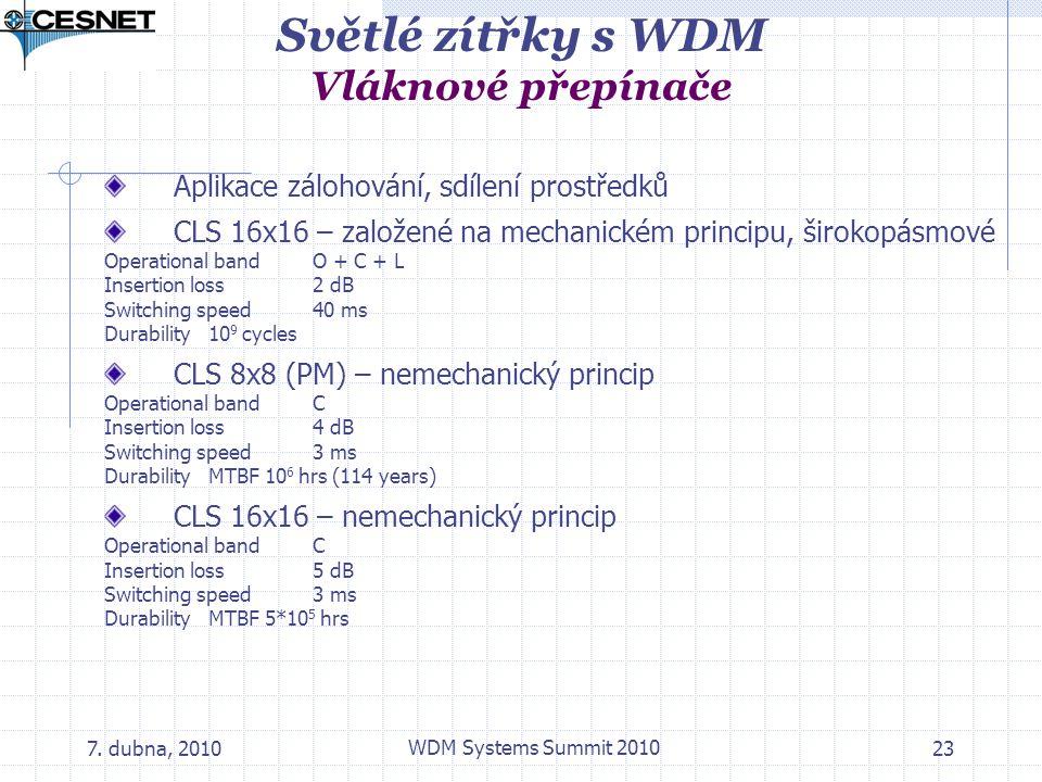 7. dubna, 2010 WDM Systems Summit 2010 23 Světlé zítřky s WDM Vláknové přepínače Aplikace zálohování, sdílení prostředků CLS 16x16 – založené na mecha