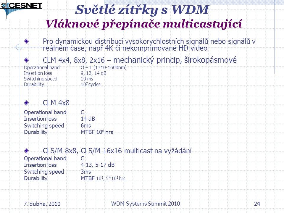 7. dubna, 2010 WDM Systems Summit 2010 24 Světlé zítřky s WDM Vláknové přepínače multicastující Pro dynamickou distribuci vysokorychlostních signálů n