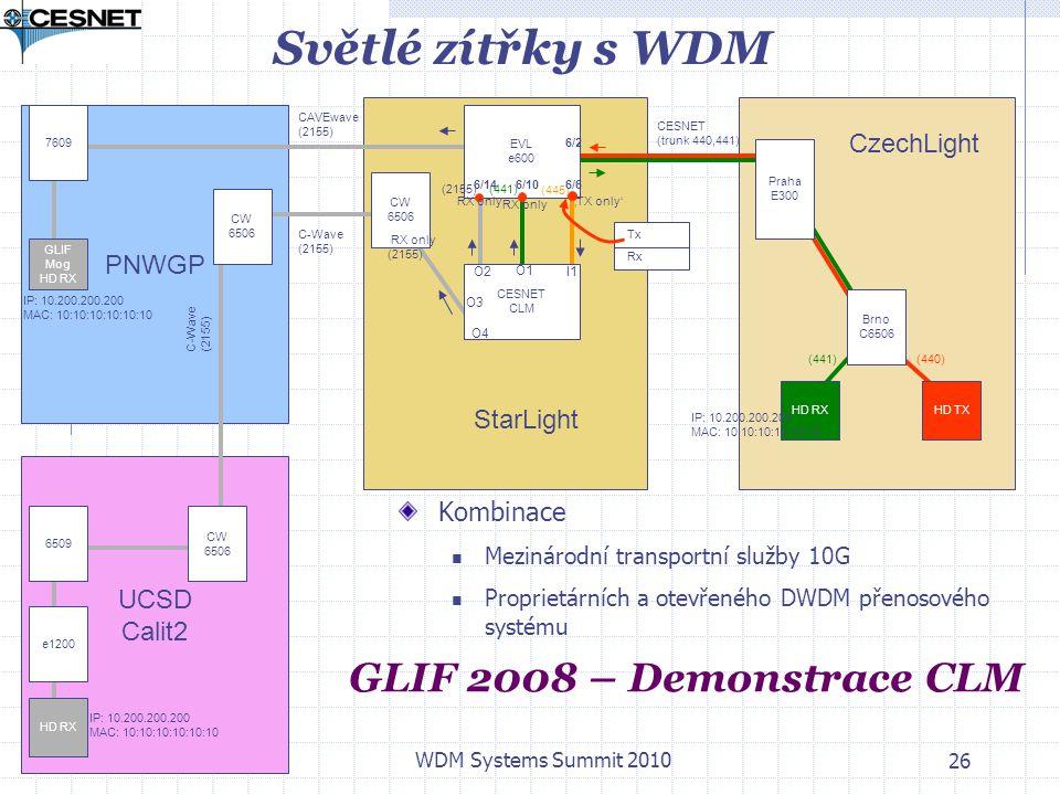 7. dubna, 2010 WDM Systems Summit 2010 26 Světlé zítřky s WDM UCSD Calit2 PNWGP CW 6506 GLIF Mog HD RX 7609 CW 6506 HD RXHD TX CW 6506 6509 e1200 HD R
