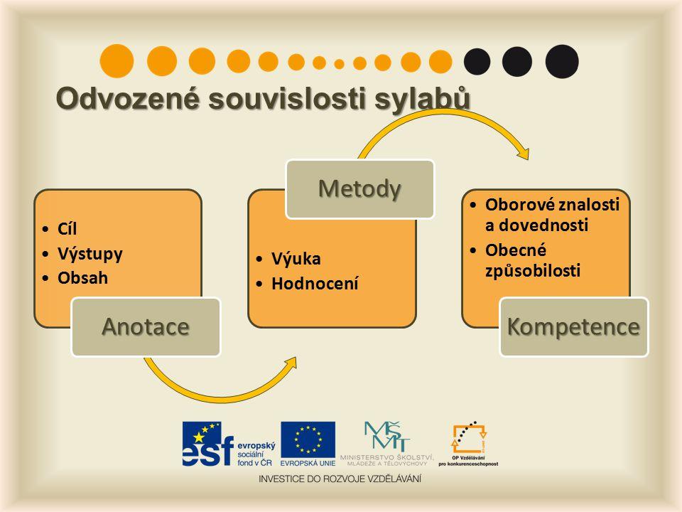 Odvozené souvislosti sylabů Cíl Výstupy Obsah Anotace Výuka Hodnocení Metody Oborové znalosti a dovednosti Obecné způsobilosti Kompetence