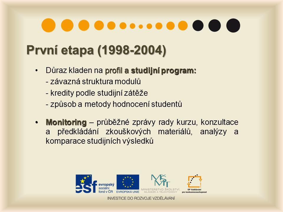 První etapa (1998-2004) profil astudijní program:Důraz kladen na profil a studijní program: - závazná struktura modulů - kredity podle studijní zátěže - způsob a metody hodnocení studentů MonitoringMonitoring – průběžné zprávy rady kurzu, konzultace a předkládání zkouškových materiálů, analýzy a komparace studijních výsledků