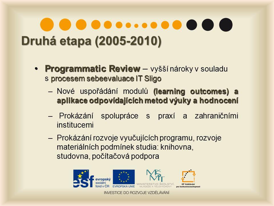 Druhá etapa (2005-2010) Programmatic Review procesem sebeevaluace IT SligoProgrammatic Review – vyšší nároky v souladu s procesem sebeevaluace IT Sligo (learning outcomes) a aplikace odpovídajících metod výuky a hodnocení –Nové uspořádání modulů (learning outcomes) a aplikace odpovídajících metod výuky a hodnocení – Prokázání spolupráce s praxí a zahraničními institucemi –Prokázání rozvoje vyučujících programu, rozvoje materiálních podmínek studia: knihovna, studovna, počítačová podpora