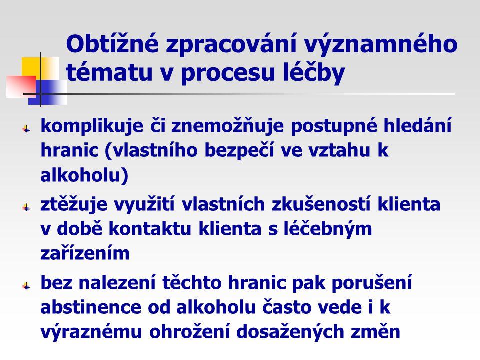 Obtížné zpracování významného tématu v procesu léčby komplikuje či znemožňuje postupné hledání hranic (vlastního bezpečí ve vztahu k alkoholu) ztěžuj
