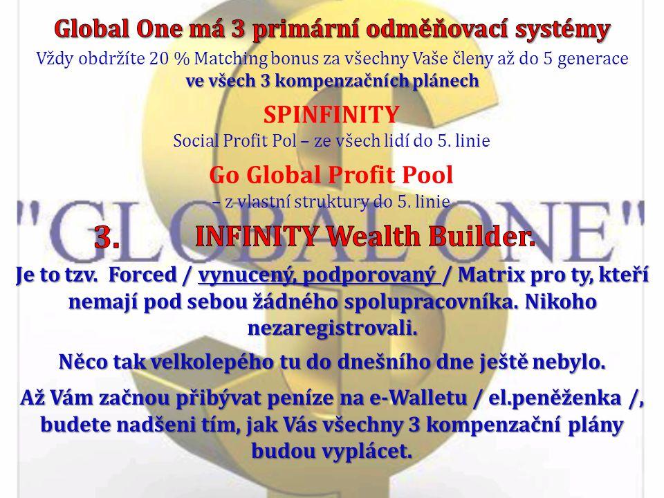 Vždy obdržíte 20 % Matching bonus za všechny Vaše členy až do 5 generace ve všech 3 kompenzačních plánech SPINFINITY Social Profit Pol – ze všech lidí