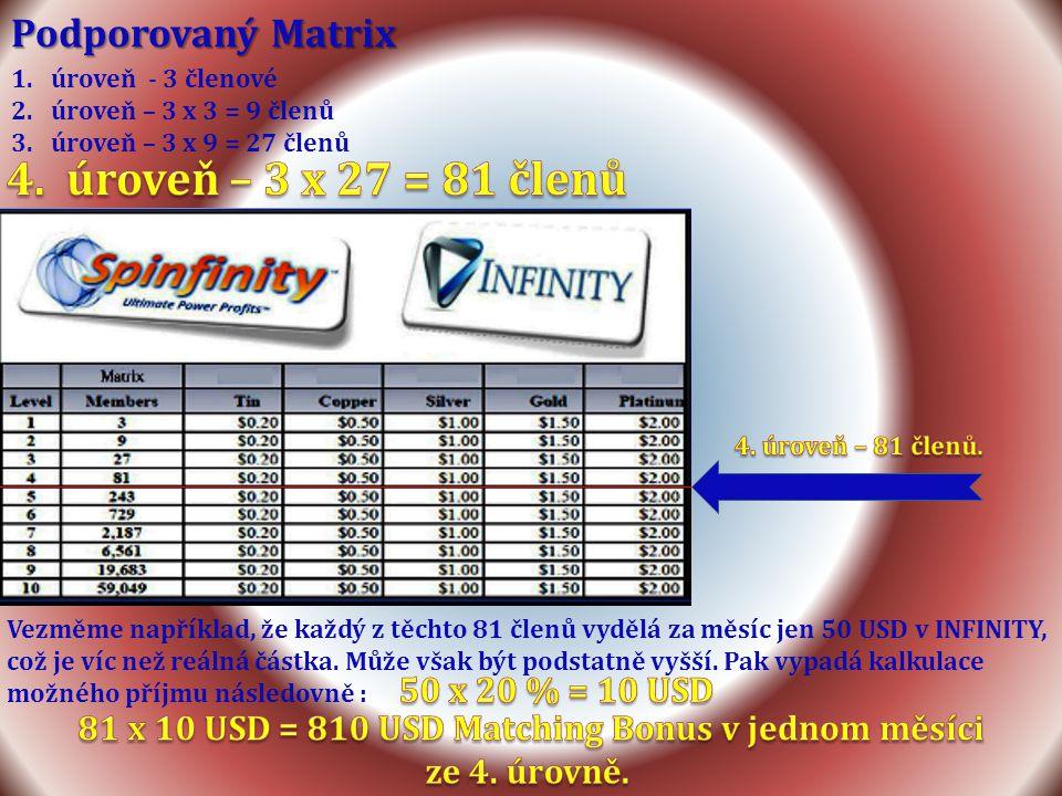 1.úroveň - 3 členové 2.úroveň – 3 x 3 = 9 členů 3.úroveň – 3 x 9 = 27 členů Podporovaný Matrix Vezměme například, že každý z těchto 81 členů vydělá za