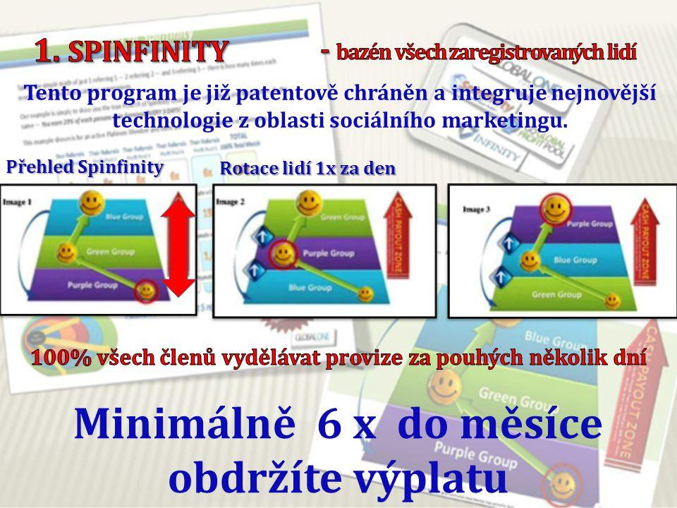 Tento program je již patentově chráněn a integruje nejnovější technologie z oblasti sociálního marketingu. Minimálně 6 x do měsíce obdržíte výplatu Ro