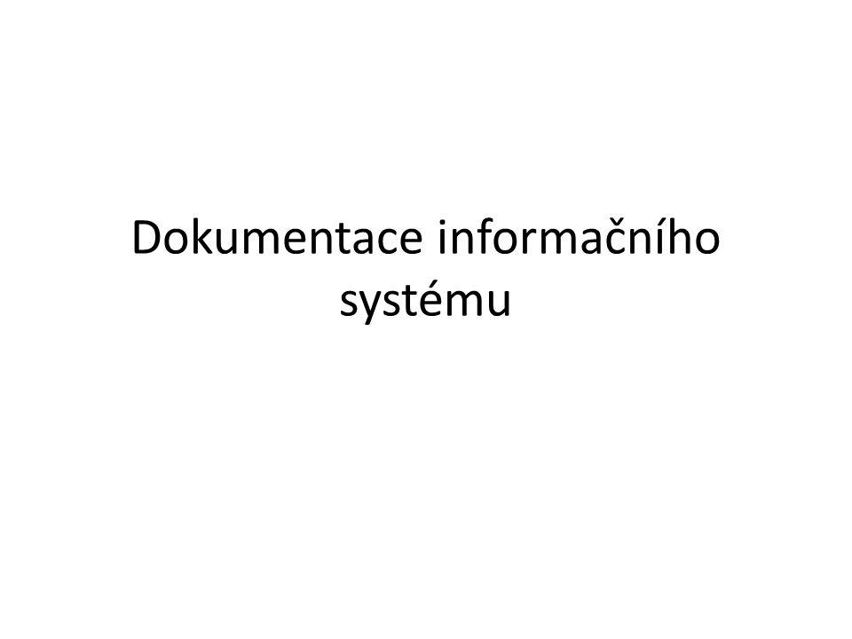 Dokumentace k zadání Zpracovává se na začátku řešení Obsahuje – Globální popis problému – Funkční požadavky – Nefunkční požadavky Vypracuje zadavatel Upřesňuje s analytikem
