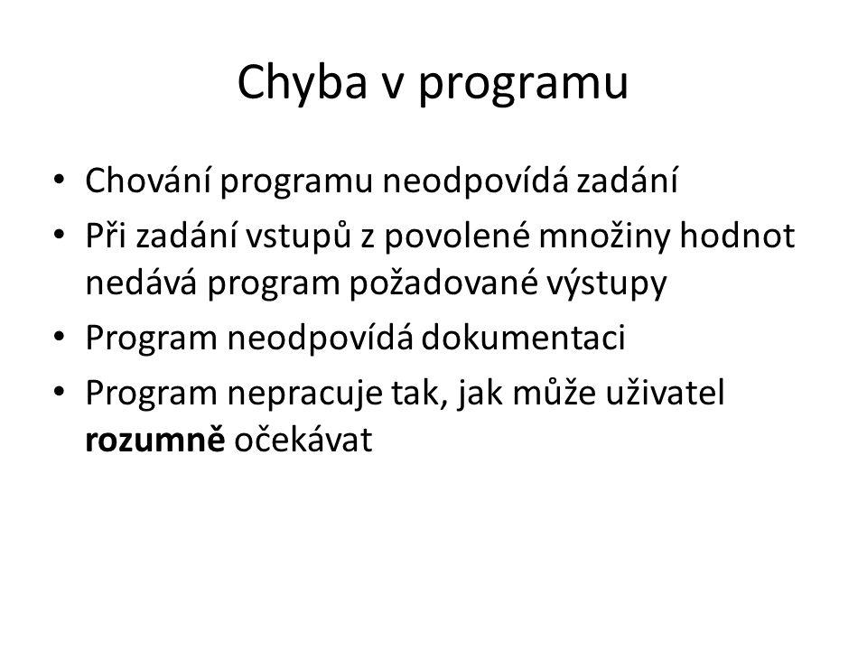 Chyba v programu Chování programu neodpovídá zadání Při zadání vstupů z povolené množiny hodnot nedává program požadované výstupy Program neodpovídá d