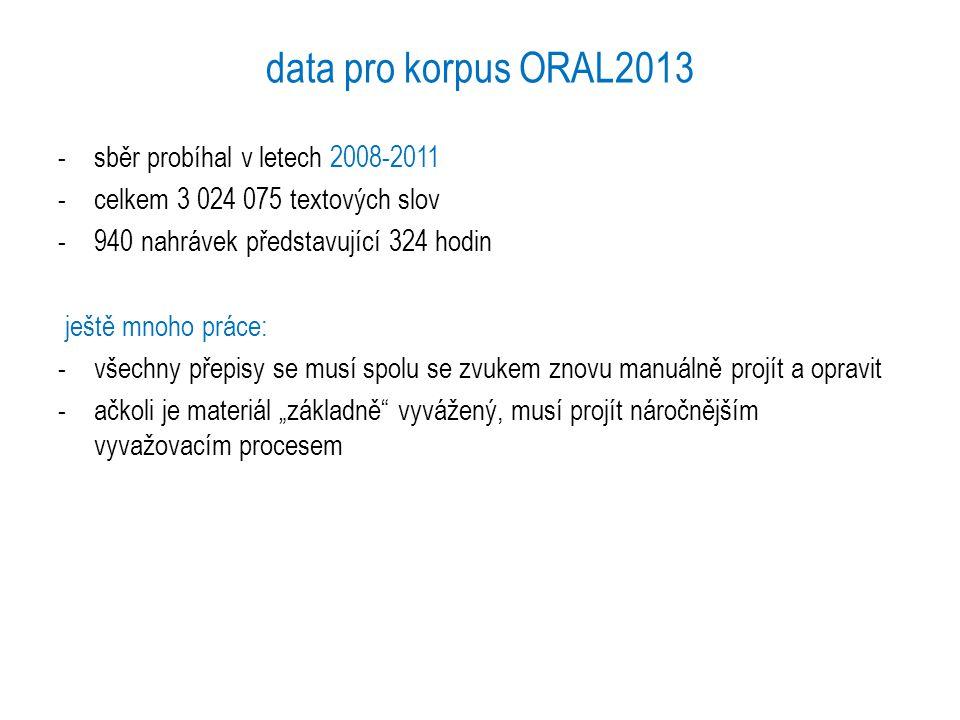 data pro korpus ORAL2013 -sběr probíhal v letech 2008-2011 -celkem 3 024 075 textových slov -940 nahrávek představující 324 hodin ještě mnoho práce: -
