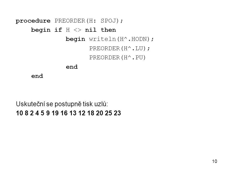 10 procedure PREORDER(H: SPOJ); begin if H <> nil then begin writeln(H^.HODN); PREORDER(H^.LU); PREORDER(H^.PU) end Uskuteční se postupně tisk uzlů: 10 8 2 4 5 9 19 16 13 12 18 20 25 23