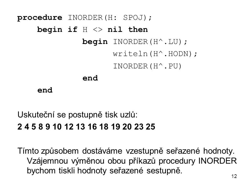 12 procedure INORDER(H: SPOJ); begin if H <> nil then begin INORDER(H^.LU); writeln(H^.HODN); INORDER(H^.PU) end Uskuteční se postupně tisk uzlů: 2 4 5 8 9 10 12 13 16 18 19 20 23 25 Tímto způsobem dostáváme vzestupně seřazené hodnoty.