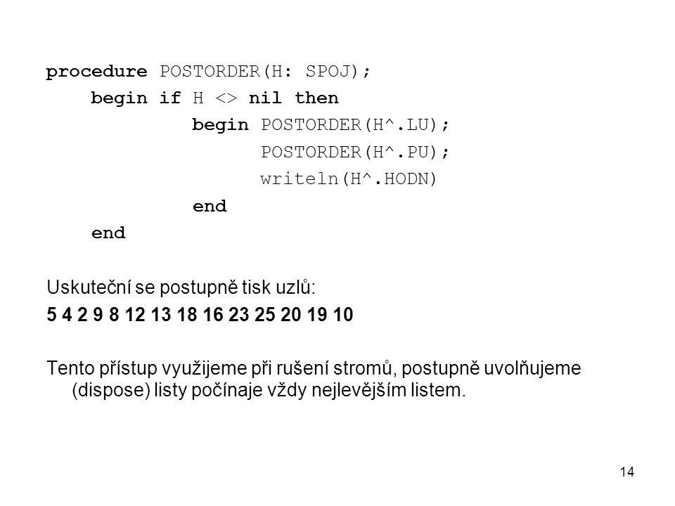 14 procedure POSTORDER(H: SPOJ); begin if H <> nil then begin POSTORDER(H^.LU); POSTORDER(H^.PU); writeln(H^.HODN) end Uskuteční se postupně tisk uzlů: 5 4 2 9 8 12 13 18 16 23 25 20 19 10 Tento přístup využijeme při rušení stromů, postupně uvolňujeme (dispose) listy počínaje vždy nejlevějším listem.