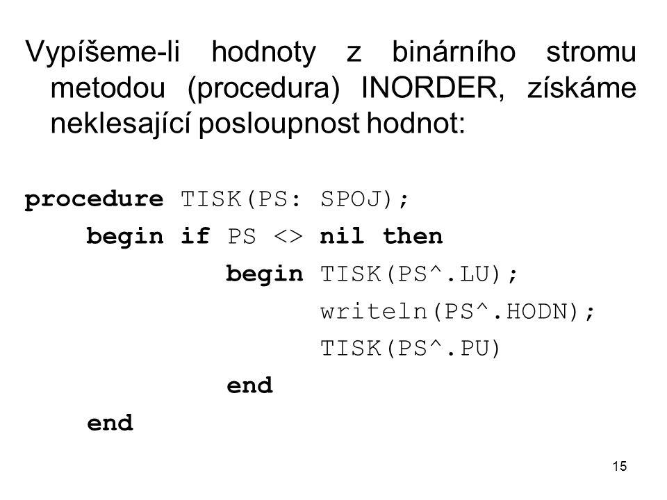 15 Vypíšeme-li hodnoty z binárního stromu metodou (procedura) INORDER, získáme neklesající posloupnost hodnot: procedure TISK(PS: SPOJ); begin if PS <> nil then begin TISK(PS^.LU); writeln(PS^.HODN); TISK(PS^.PU) end