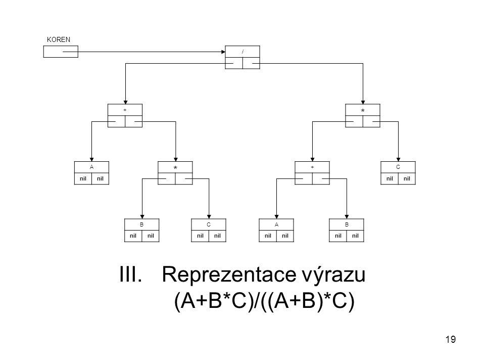 19 + C nil B A C + B A * * / KOREN III.Reprezentace výrazu (A+B*C)/((A+B)*C)