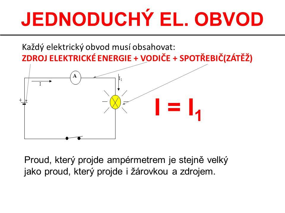 JEDNODUCHÝ EL. OBVOD Každý elektrický obvod musí obsahovat: ZDROJ ELEKTRICKÉ ENERGIE + VODIČE + SPOTŘEBIČ(ZÁTĚŽ) I1I1 A I Proud, který projde ampérmet