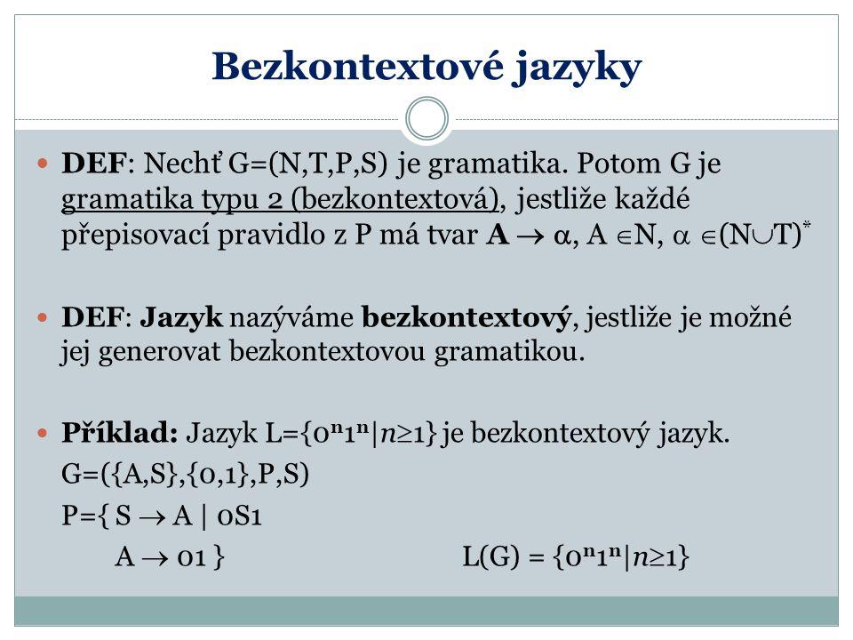 Bezkontextové jazyky DEF: Nechť G=(N,T,P,S) je gramatika. Potom G je gramatika typu 2 (bezkontextová), jestliže každé přepisovací pravidlo z P má tvar