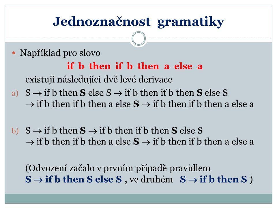 Jednoznačnost gramatiky Například pro slovo if b then if b then a else a existují následující dvě levé derivace a) S  if b then S else S  if b then