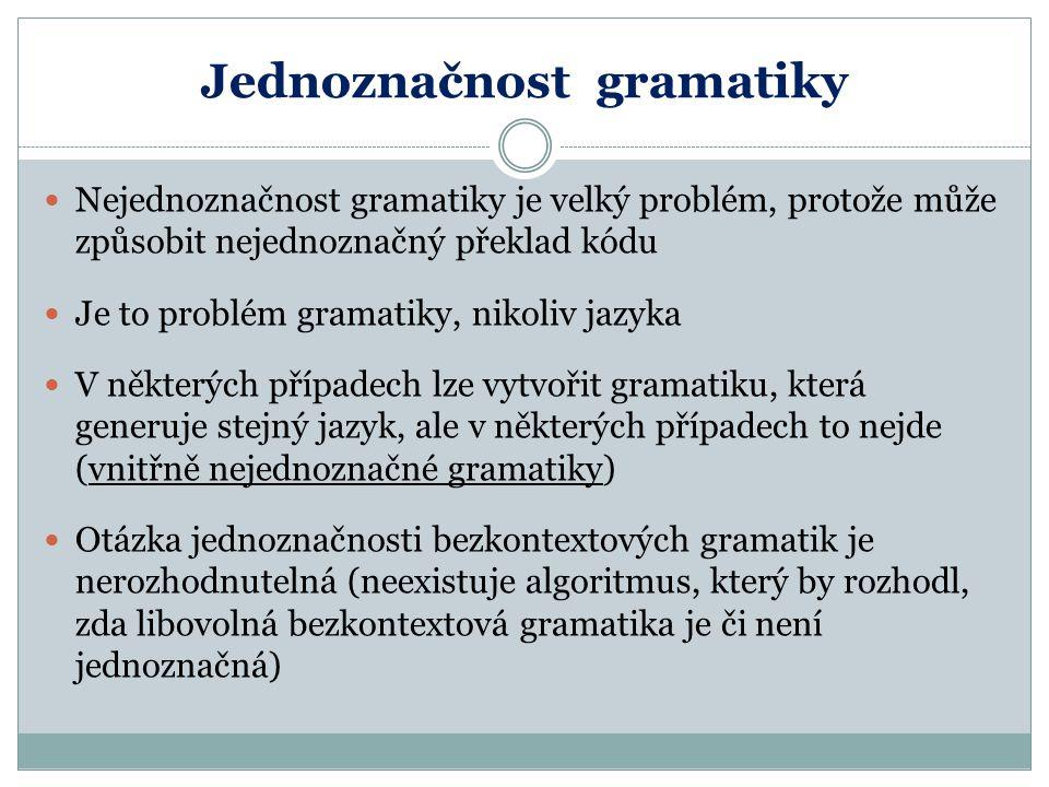 Jednoznačnost gramatiky Nejednoznačnost gramatiky je velký problém, protože může způsobit nejednoznačný překlad kódu Je to problém gramatiky, nikoliv