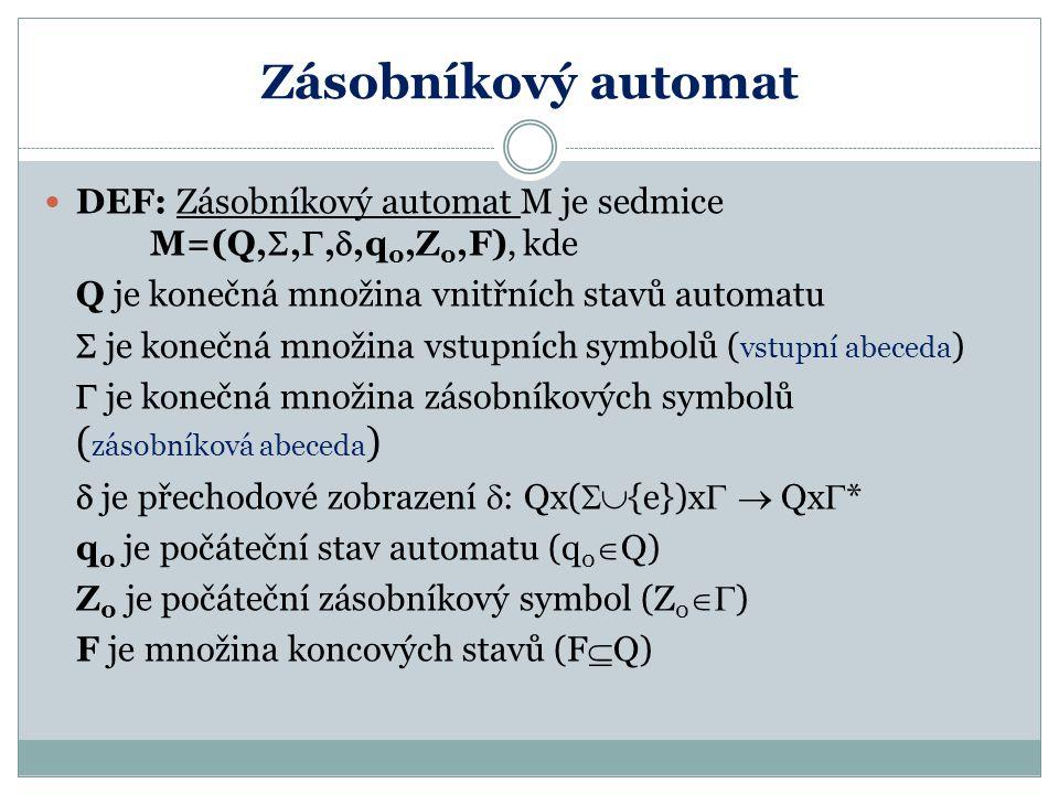 Zásobníkový automat DEF: Zásobníkový automat M je sedmice M=(Q, , , ,q 0,Z 0,F), kde Q je konečná množina vnitřních stavů automatu  je konečná mno