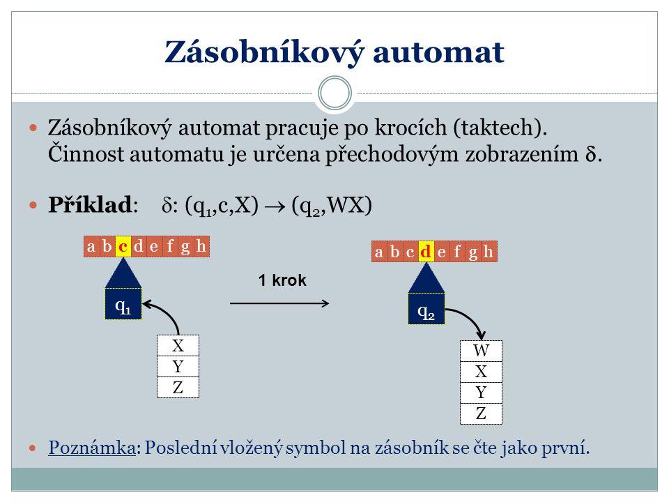 Zásobníkový automat Zásobníkový automat pracuje po krocích (taktech). Činnost automatu je určena přechodovým zobrazením . Příklad:  : (q 1,c,X)  (q