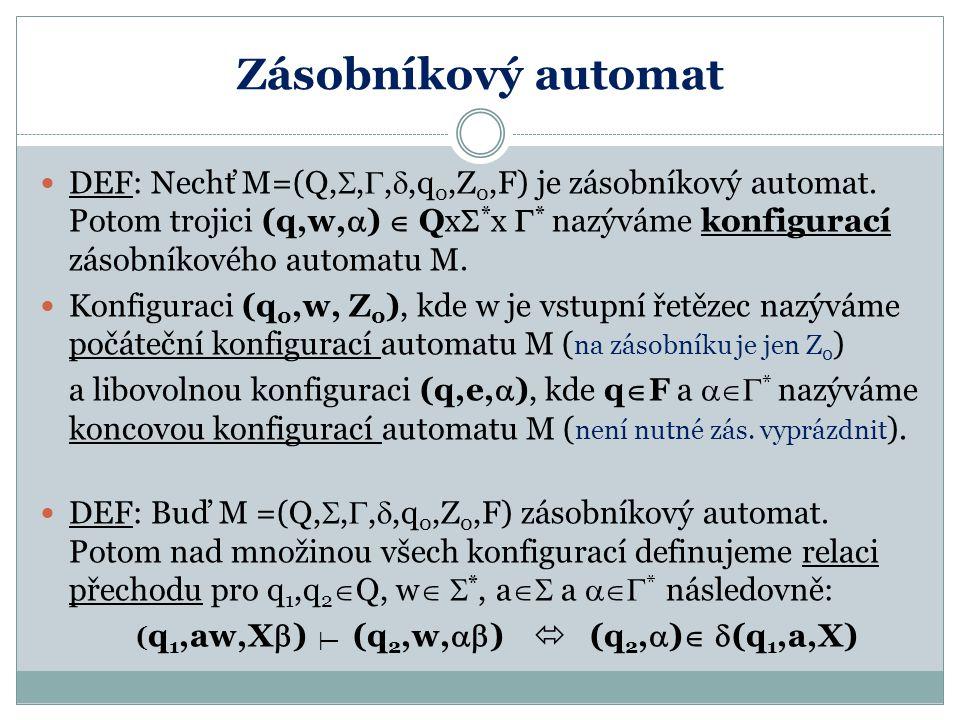 Zásobníkový automat DEF: Nechť M=(Q, , , ,q 0,Z 0,F) je zásobníkový automat. Potom trojici (q,w,  )  Qx  * x  * nazýváme konfigurací zásobníkov