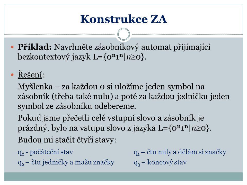 Konstrukce ZA Příklad: Navrhněte zásobníkový automat přijímající bezkontextový jazyk L={0 n 1 n  n  0}. Řešení: Myšlenka – za každou 0 si uložíme jed