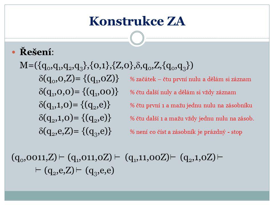 Konstrukce ZA Řešení: M=({q 0,q 1,q 2,q 3 },{0,1},{Z,0}, ,q 0,Z,{q 0,q 3 })  (q 0,0,Z)= {(q 1,0Z)} % začátek – čtu první nulu a dělám si záznam  (q