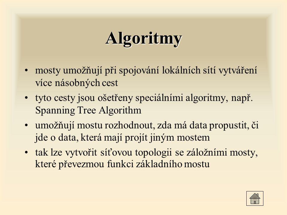 Algoritmy mosty umožňují při spojování lokálních sítí vytváření více násobných cest tyto cesty jsou ošetřeny speciálními algoritmy, např. Spanning Tre