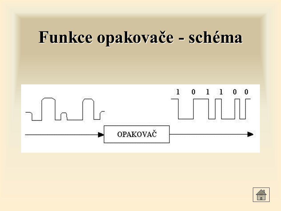 Funkce opakovače - schéma
