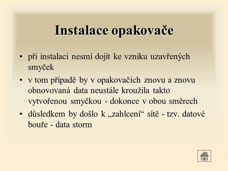 Instalace opakovače při instalaci nesmí dojít ke vzniku uzavřených smyček v tom případě by v opakovačích znovu a znovu obnovovaná data neustále krouži