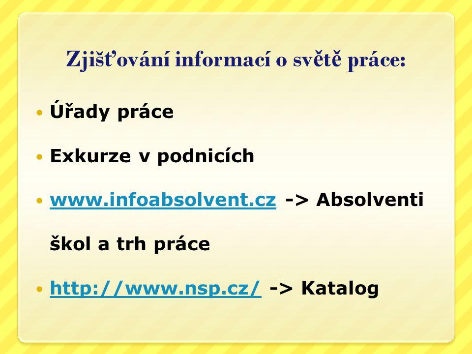 Zjiš ť ování informací o sv ě t ě práce: Úřady práce Exkurze v podnicích www.infoabsolvent.cz -> Absolventi škol a trh práce www.infoabsolvent.cz http
