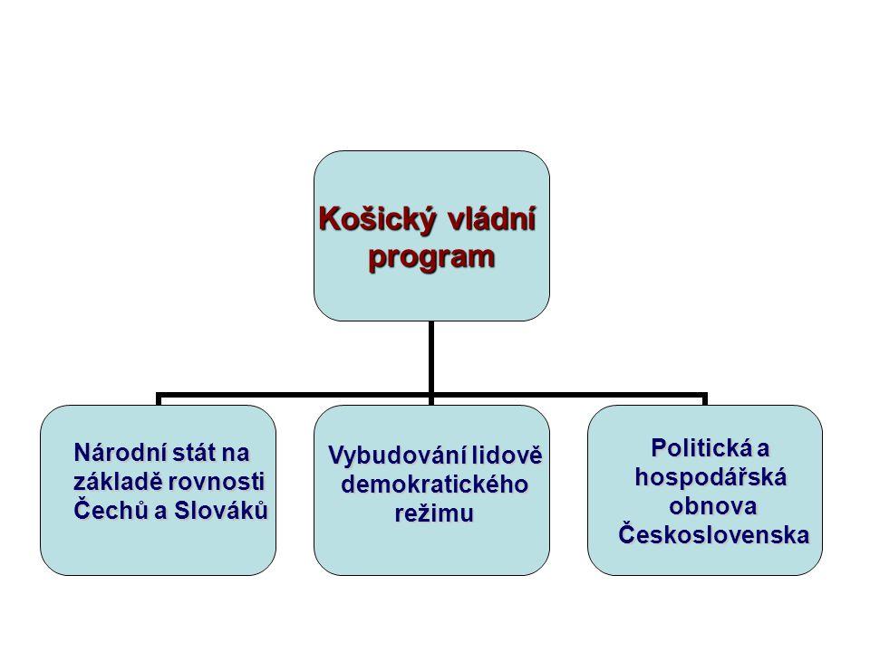 Košický vládní program Národní stát na základě rovnosti Čechů a Slováků Vybudování lidově demokratickéhorežimu Politická a hospodářskáobnovaČeskoslove