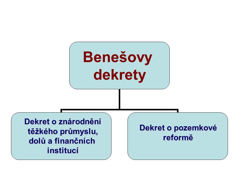 Benešovy dekrety Dekret o znárodnění těžkého průmyslu, dolů a finančních institucí Dekret o pozemkové reformě