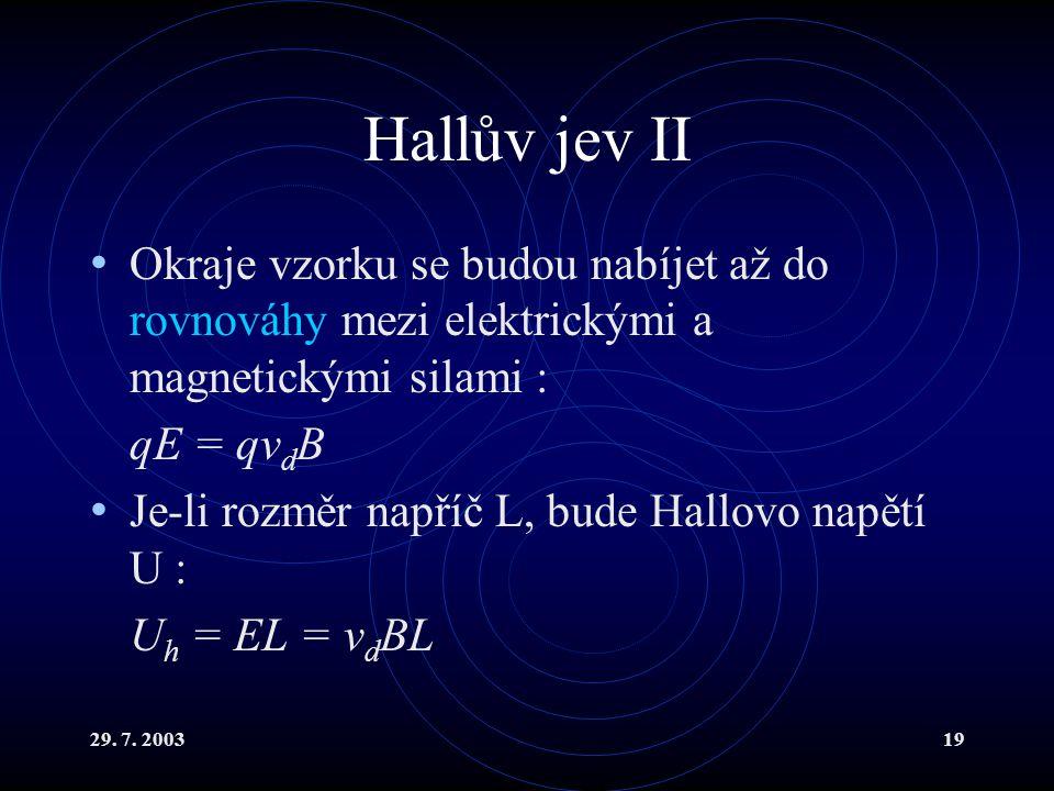 29. 7. 200319 Hallův jev II Okraje vzorku se budou nabíjet až do rovnováhy mezi elektrickými a magnetickými silami : qE = qv d B Je-li rozměr napříč L