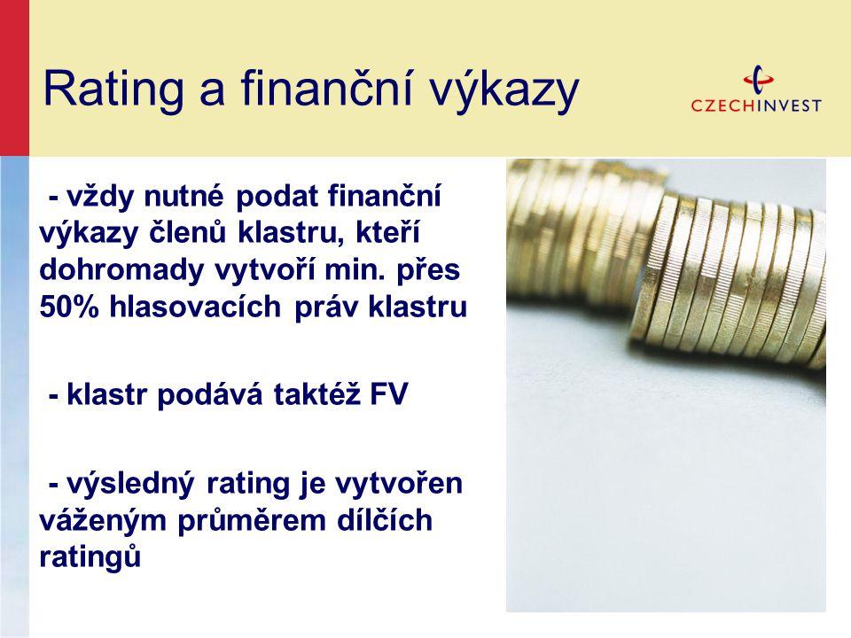 Rating a finanční výkazy - vždy nutné podat finanční výkazy členů klastru, kteří dohromady vytvoří min.