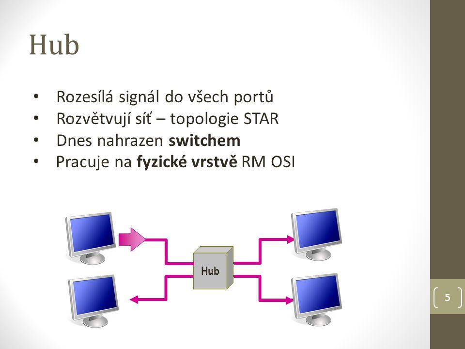 5 Hub Rozesílá signál do všech portů Rozvětvují síť – topologie STAR Dnes nahrazen switchem Pracuje na fyzické vrstvě RM OSI Hub