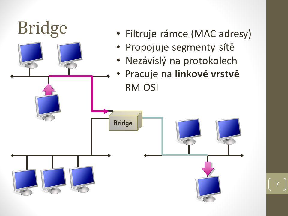 7 Bridge Filtruje rámce (MAC adresy) Propojuje segmenty sítě Nezávislý na protokolech Pracuje na linkové vrstvě RM OSI