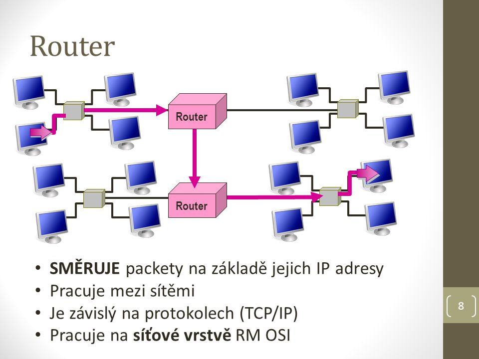 9 IP Routing Router Routovací tabulka 192.168.1.0 255.255.255.0 192.168.1.1 192.168.2.0 255.255.255.0 192.168.2.1 192.168.3.0 255.255.255.0 192.168.3.1 192.168.4.0 255.255.255.0 192.168.4.1 192.168.5.0 255.255.255.0 192.168.5.1 192.168.6.0 255.255.255.0 192.168.6.1 192.168.7.0 255.255.255.0 192.168.7.1 192.168.8.0 255.255.255.0 192.168.8.1