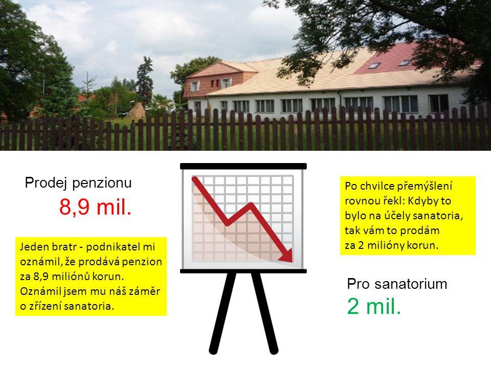 Prodej penzionu 8,9 mil. Pro sanatorium 2 mil.