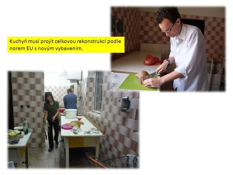 Kuchyň musí projít celkovou rekonstrukcí podle norem EU s novým vybavením.