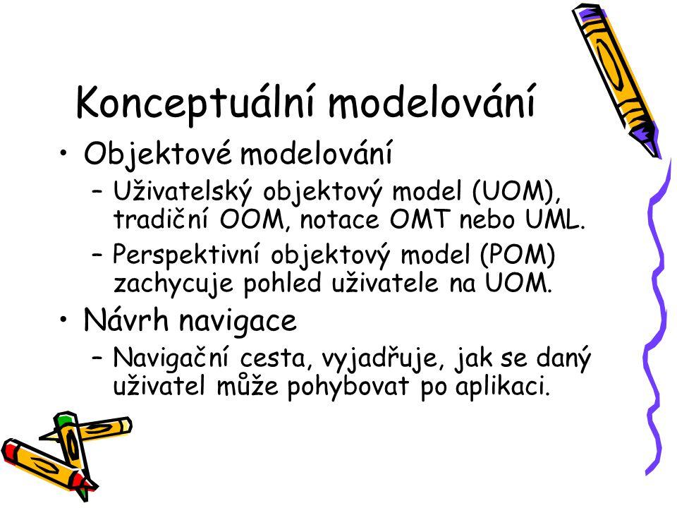 Konceptuální modelování Objektové modelování –Uživatelský objektový model (UOM), tradiční OOM, notace OMT nebo UML.