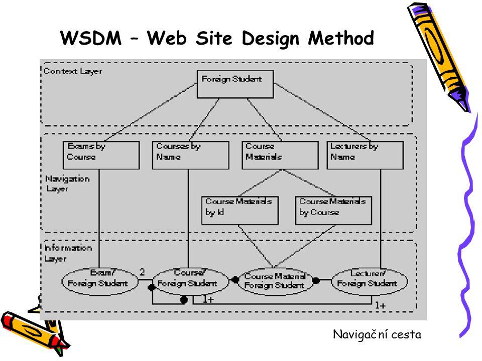 WSDM – Web Site Design Method Navigační cesta
