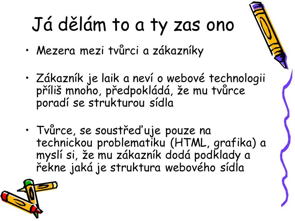 Já dělám to a ty zas ono Mezera mezi tvůrci a zákazníky Zákazník je laik a neví o webové technologii příliš mnoho, předpokládá, že mu tvůrce poradí se strukturou sídla Tvůrce, se soustřeďuje pouze na technickou problematiku (HTML, grafika) a myslí si, že mu zákazník dodá podklady a řekne jaká je struktura webového sídla